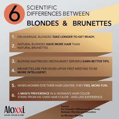 6 Scientific Differences Between Blondes & Brunettes. Science astounds us again! | infographic | hair personality | blonde | brunette | hair facts | hair fun