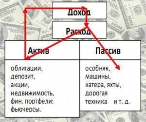 ФП-богатый класс