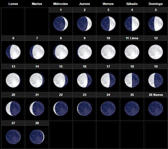 calendario-lunar-2017-fases-de-la-luna-para-dar-a-luz-febrero