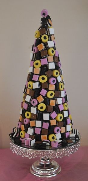 On some paid clinical trials, we will ask you to refrain from eating liqorice before you come for screening. So you'll just have to put this pile of allsorts aside for another day. Sorry.