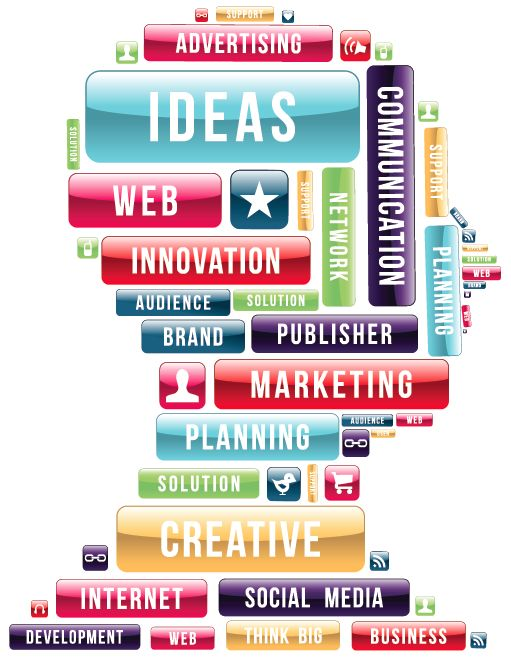 importance of integrated marketing communications This research will be dedicated to the subject area of integrated marketing communications and will investigate the planning and execution of.