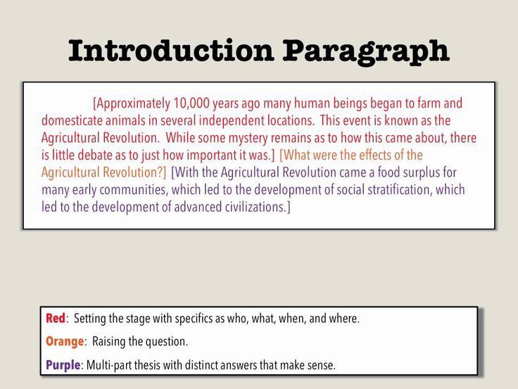 Standard Essays Step 7 Write Your Essay YouTube