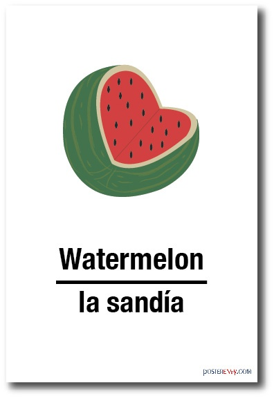 La Sandia - Watermelon In Spanish - NEW Foreign Language Educational POSTER
