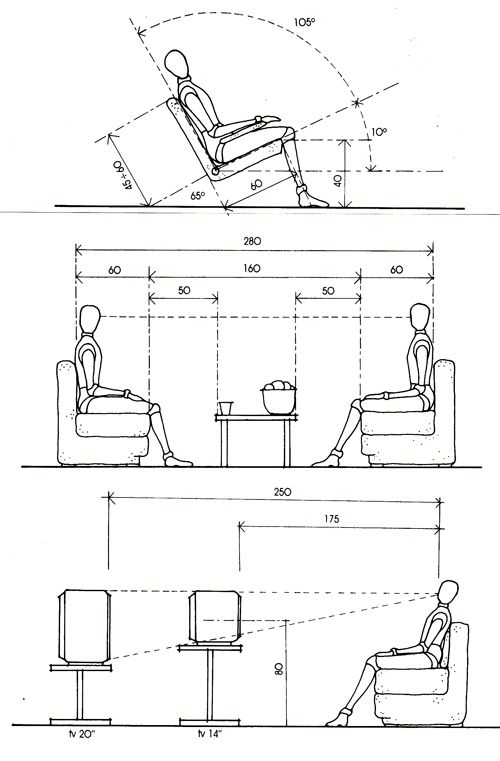 Tantra Chair Plans Genuine Leather 11 Best Mobiliario Sexual Images On Pinterest   Tantra, Chairs And Furniture