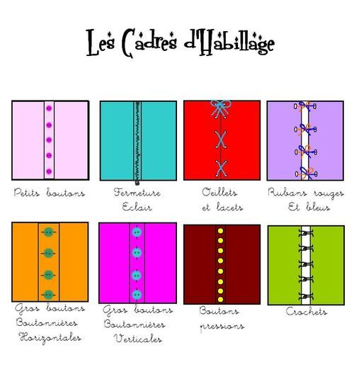 Ateliers habillages