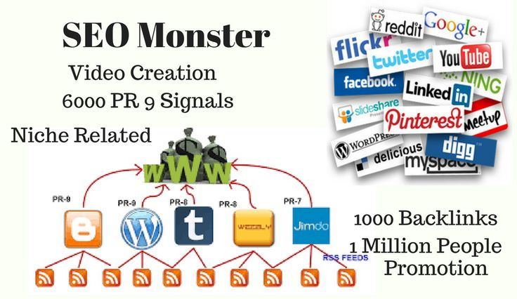 This is a Monster to help with Website Rankings.  Video Creation for your company, posted, embeded.  Everything Niche Related.  Reports given.  Great for one time offers, push a new products.
