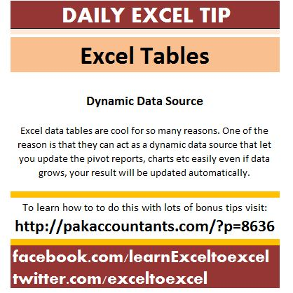 how to learn excel for free