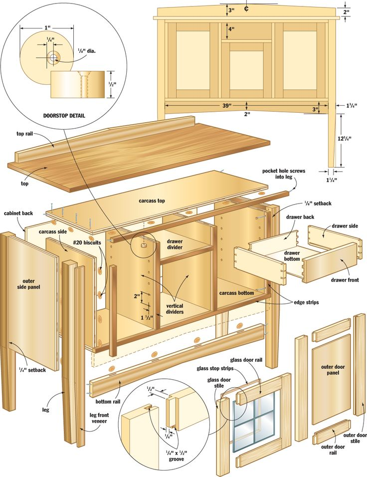 Cabinet Blueprints Download - WoodWorking Projects & Plans