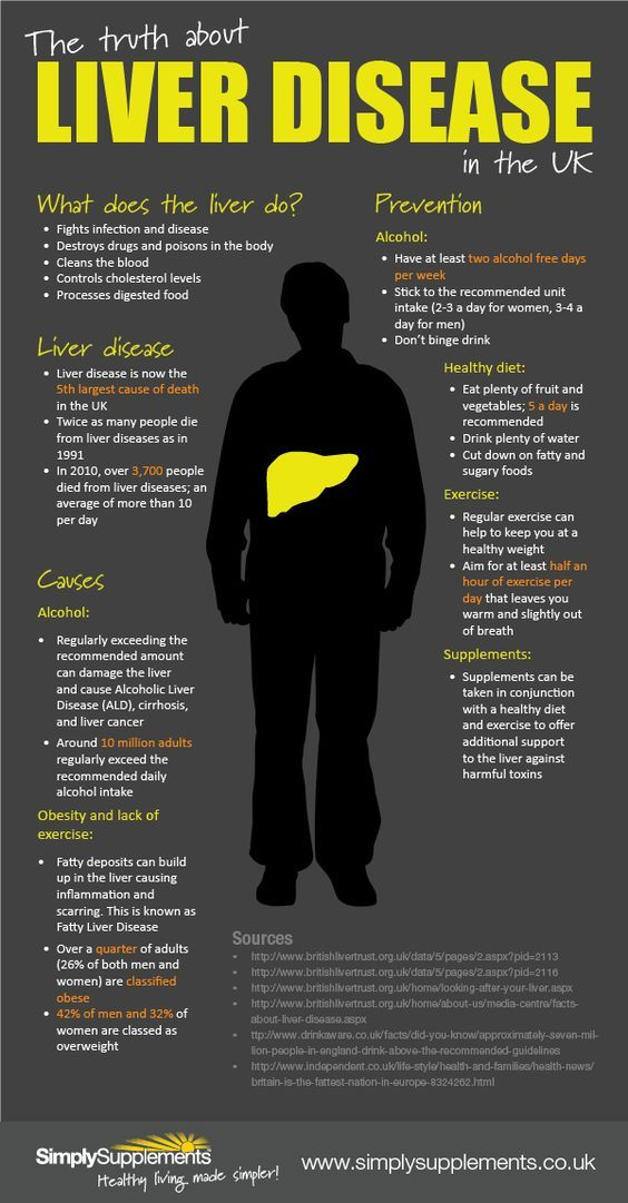 Statistics on liver disease in the UK, causes of liver disease, and suggested prevention measures.