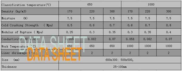Calcium Silicate Board | High Temperature Insulation