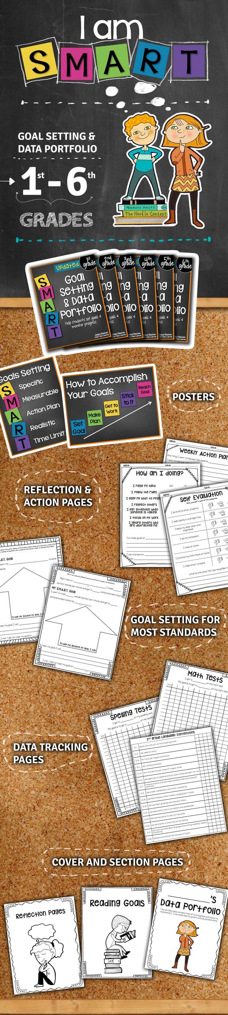 SMART Goal Setting in elementary school.  Help students set SMART goals by setting strategic, measurable goals with an action plan that are realistic and timely.  Included are data binders, goal setting forms, reflection pages and much, much more. | Student Directed Learning | Data-driven Education | Teaching Metacognition | Creating Student Buy-In | Teaching Personal Responsibility…