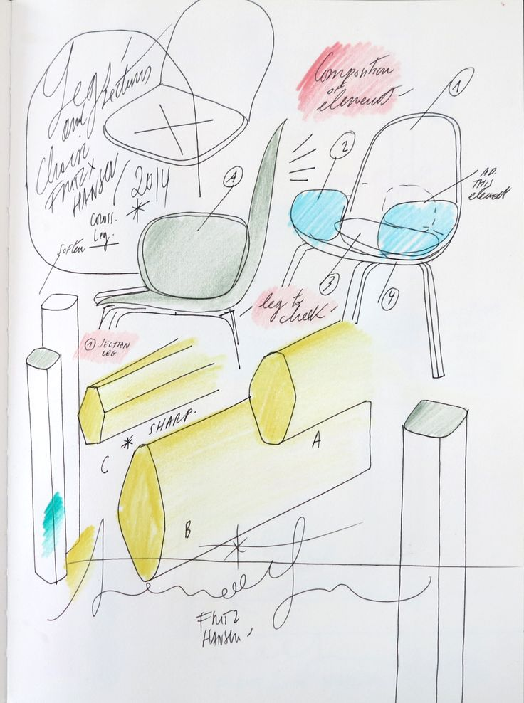 Sketch by Jaime Hayon of the Sammen™ chair