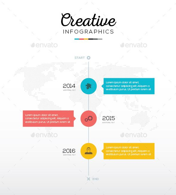The 97 best images about Graphics on Pinterest - simple timeline template