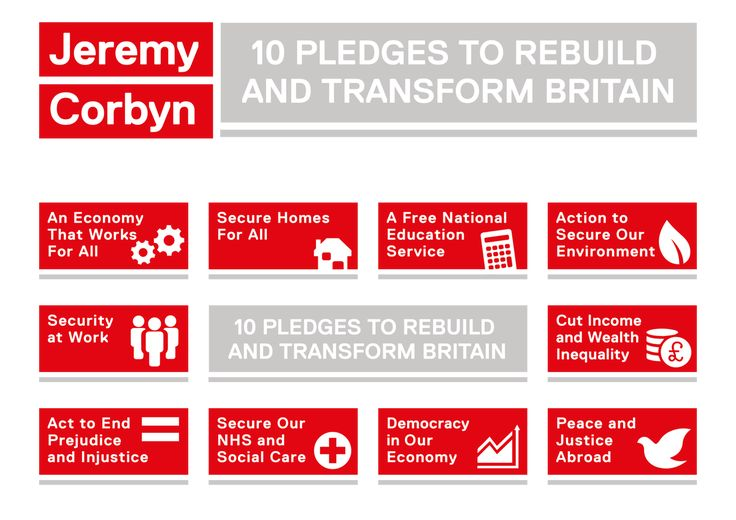 Jeremy Corbyn Launches Bold Progressive Vision to Transform UK 'Our country wasn't run by Brussels, it's run by boardrooms across the world,' says Labour Party leader as he calls for pro-worker public investments, peace abroad, and a clean energy transition