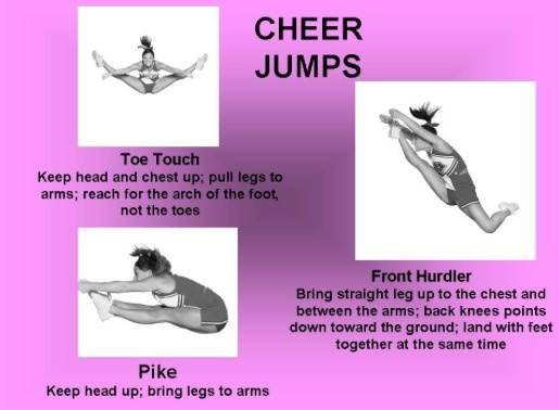 31 best All things cheer images on Pinterest Cheer stuff, Cheer - cheerleading tryout score sheet