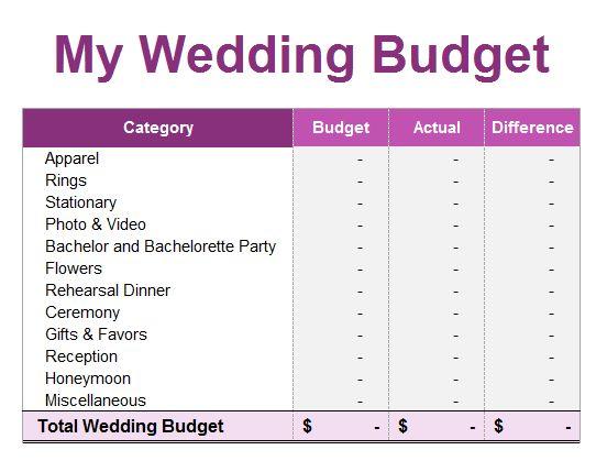 1000 ideas about budget spreadsheet on pinterest budget