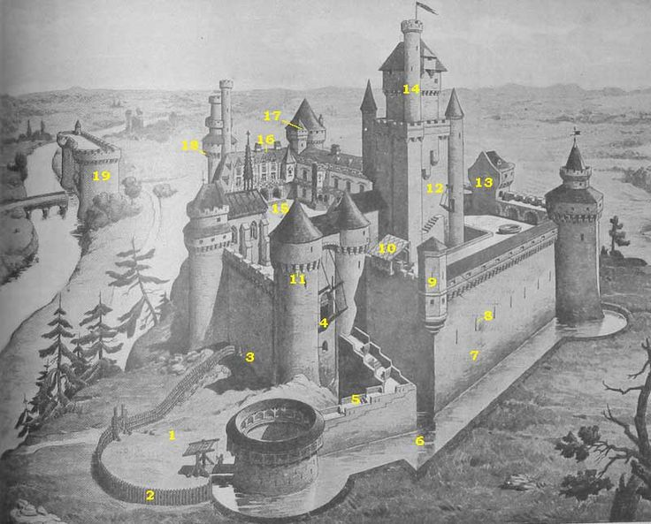 Description du chateau-fort avec glossaire: Average Age, The Knights, Middle Ages, Medieval Madness
