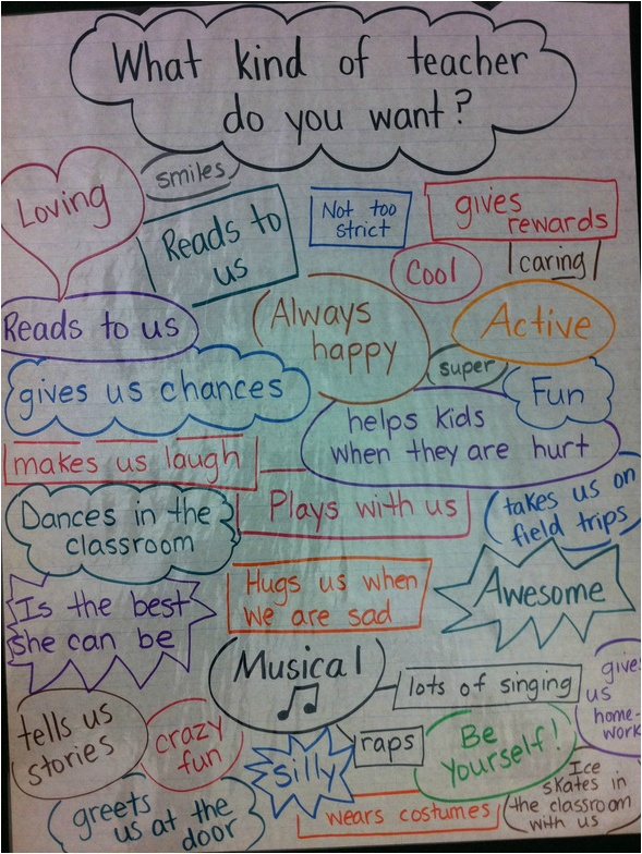 a teacher had her students say what their ideal teacher would be like! such a great idea for the first day of school.