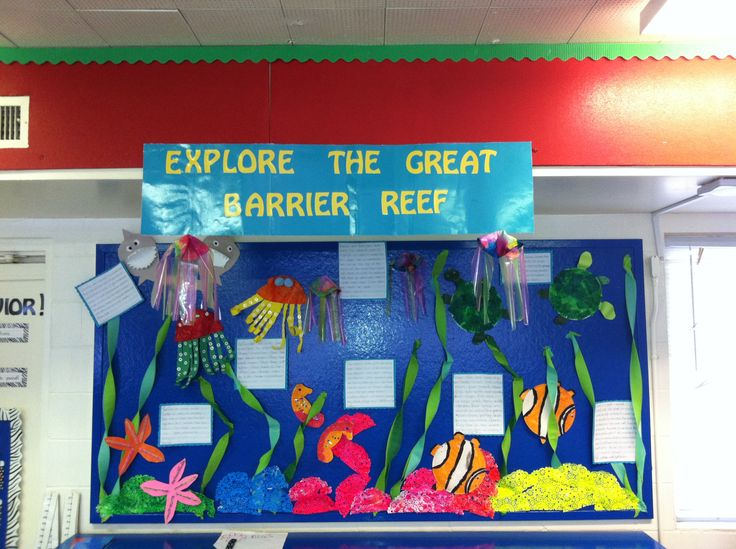 Classroom Decorations Australia : Best school hsie images on pinterest classroom ideas