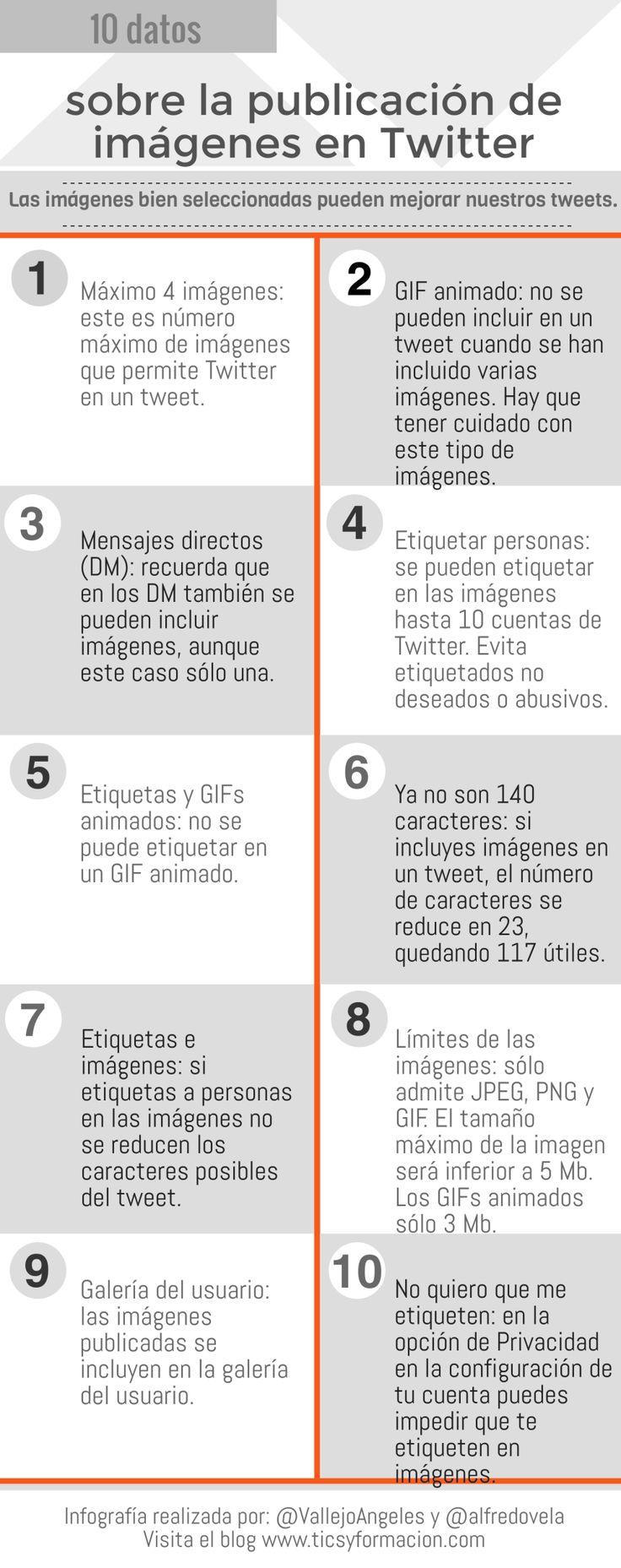 10 datos sobre la publicaci n de im genes en twitter infografia infographic socialmedia. Black Bedroom Furniture Sets. Home Design Ideas