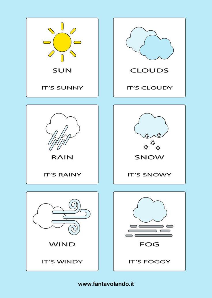 Weather (flashcards) | Parole, Espressioni, Libri