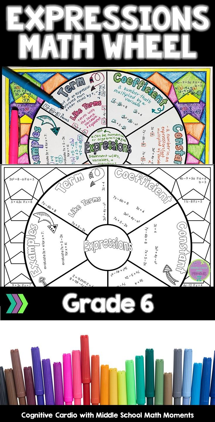 Try This Graphic Organizer To Help Your Students Learn Or Review Parts Of Expressions And Eval Math Expressions Math Interactive Notebook Algebraic Expressions [ 1440 x 734 Pixel ]