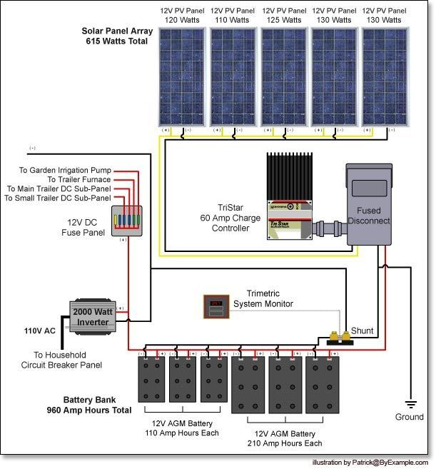 for solar panel array wiring diagram pin by home improvement hub on green living | solar power ... off grid solar array wiring diagram