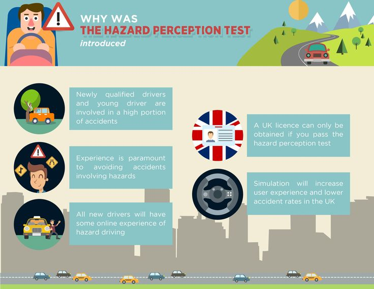 http://www.hazardperceptiontests.co.uk    In the UK, there is a two part test that new drivers must pass in order to get their full driving license. The Hazard Perception Test is the second part. This test will include multiple-choice questions and a hazard perception test.