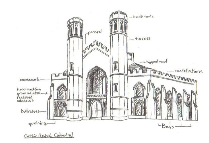 Gothic Architecture Drawing New Ideas Simple Clerestory Stock Associates