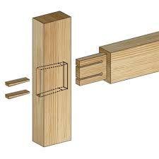 Resultado de imagem para encaixes em madeira