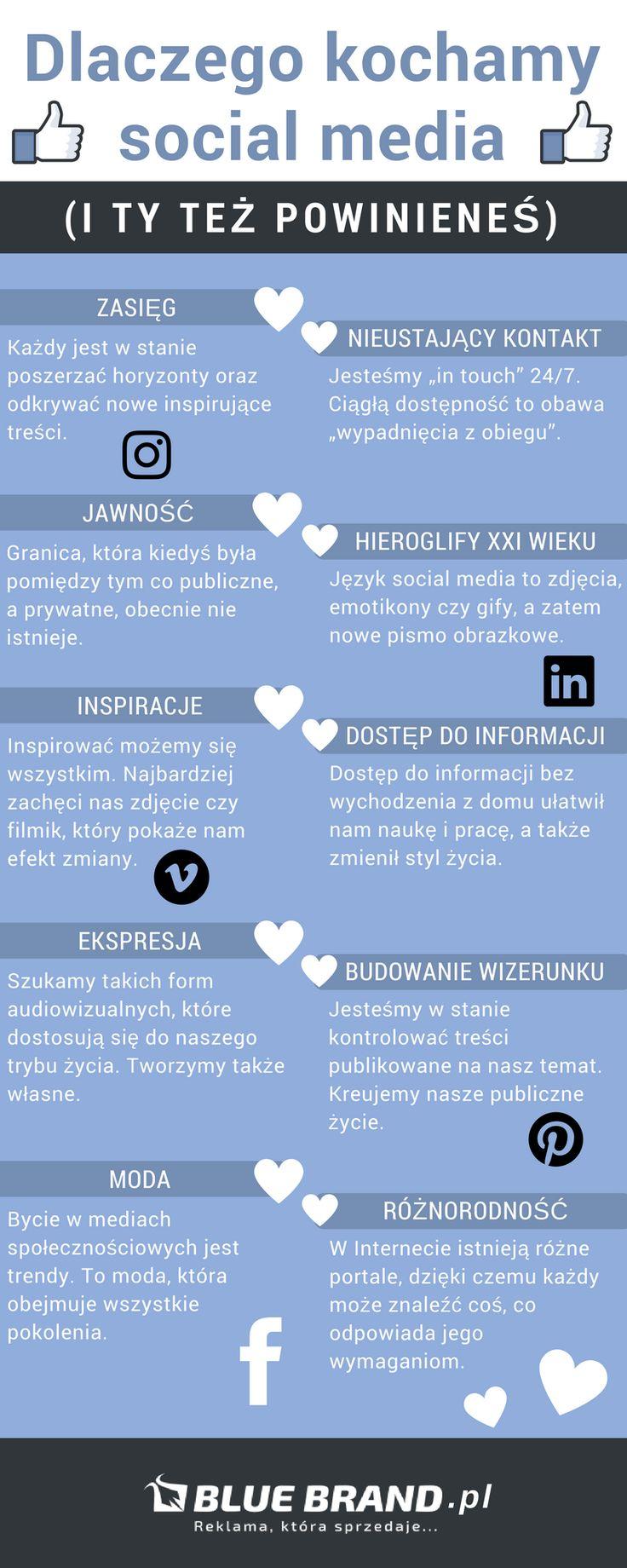 Dlaczego kochamy social media (i Ty też powinieneś)? - Blue Brand Reklama która sprzedaje