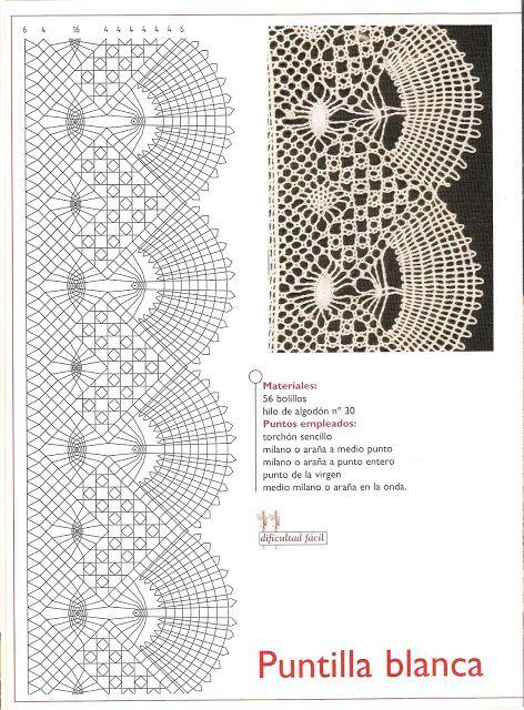 bolillos 31 - Marisa Arratta - Picasa Web Albums