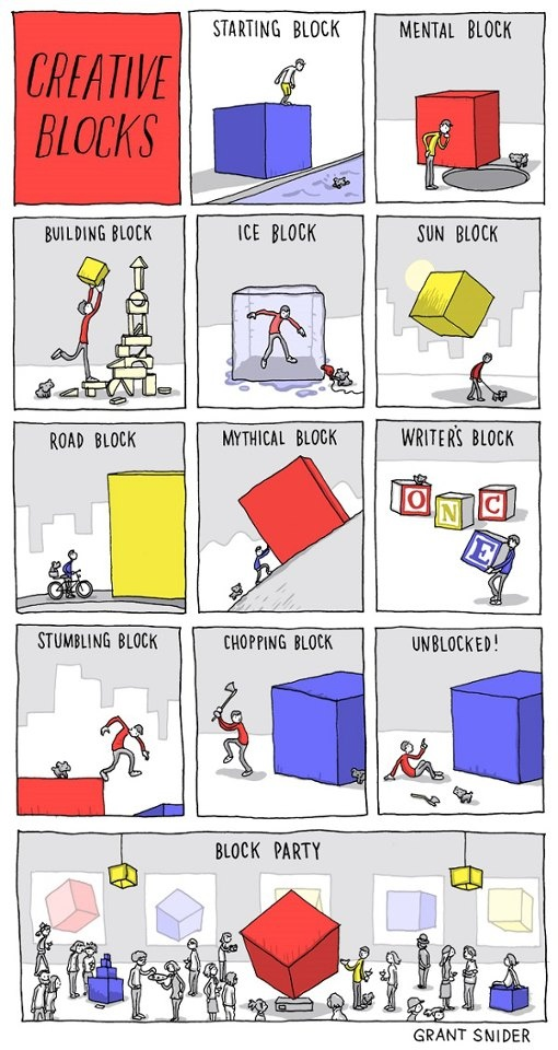 Blocks explained!