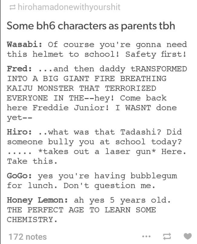 Wasabi - represents parent of first child. Fred- the parent who still wishes they were living their youth. Hiro- what every parent wants to tell their child to do when it comes to bullies. Go Go- punk mom passing on her skills. Honey Lemon- Asian parent expectations.