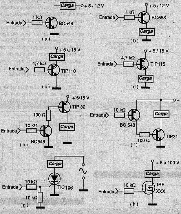 Figura 7 en 2020 Electrónica