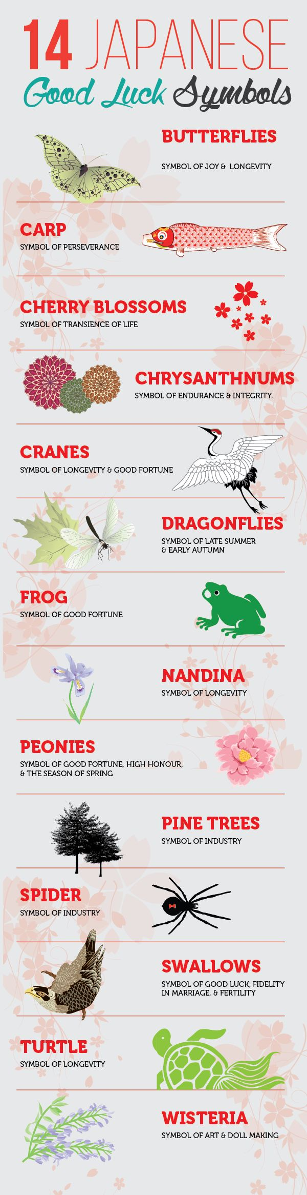 Discover new TIPS! Discover new TIPS! Designed by: Jennifer Gregorio Original source: here TIPS FOR: art, education, Japanese, japan,…