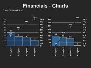 27 best investor / board presentations images on pinterest, Presentation templates