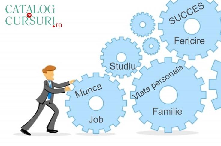Dezvoltare personala si profesionala prin intermediul resurselor educationale http://www.catalog-cursuri.ro/Articole.html