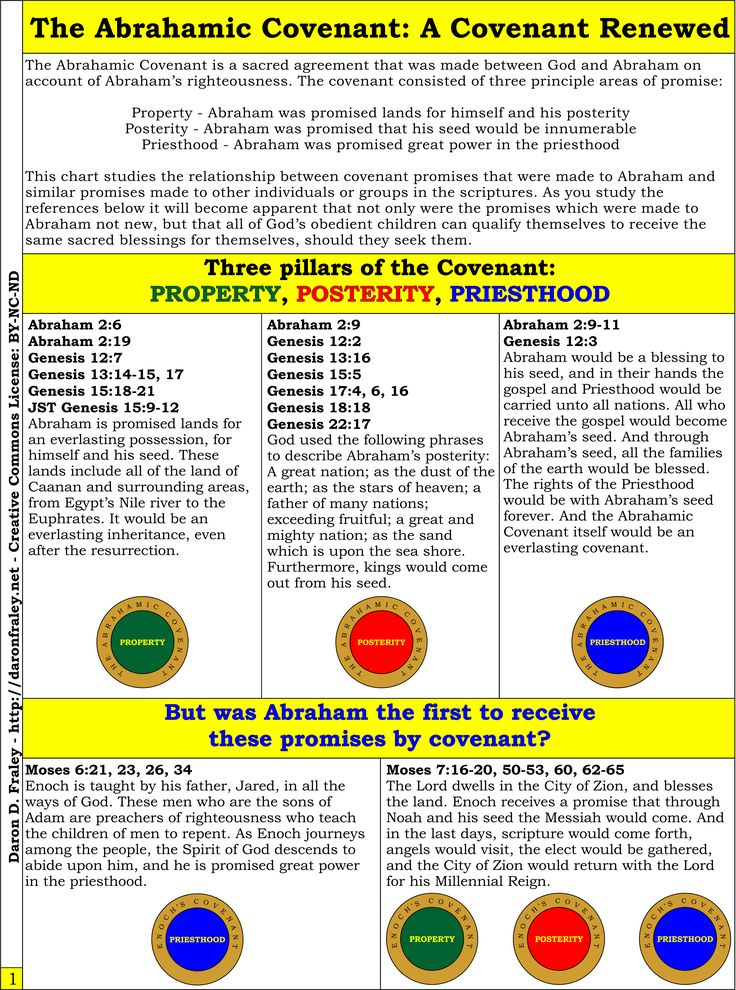 The Abrahamic Covenant: A Covenant Renewed