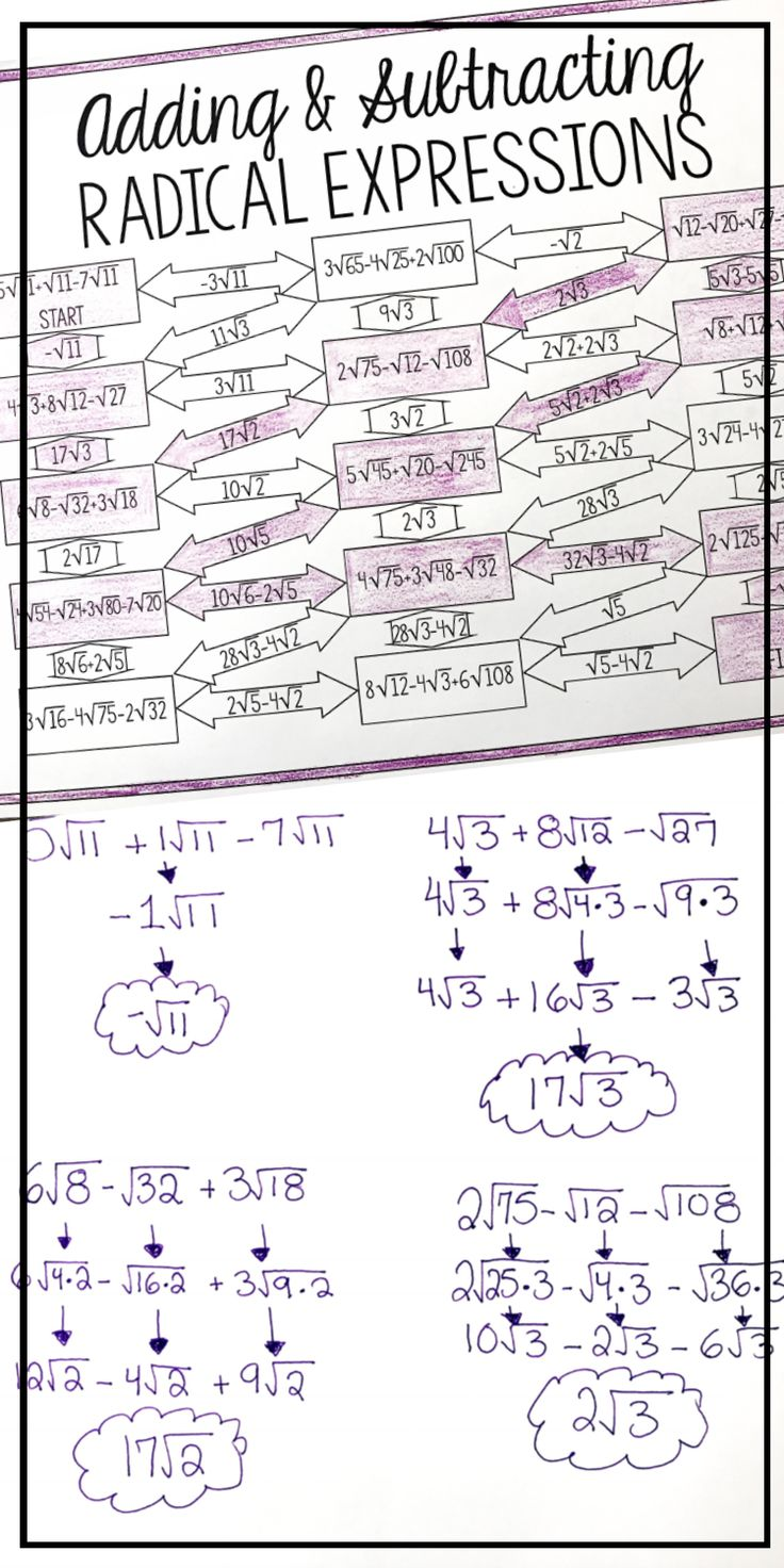 This Is A Maze Composed Of 14 Radical Expressions That Must Be Simplified By Addition Or Subtr Radical Expressions Subtraction Facts Worksheet Math Expressions Radical expressions addition and