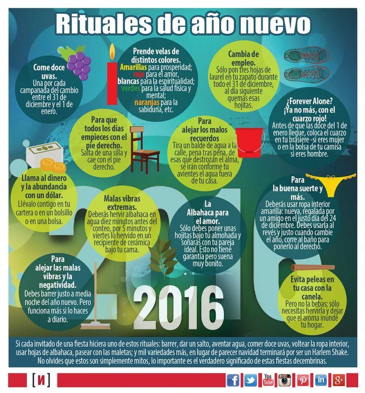 Rituales de año nuevo 2016