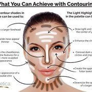 Aesthetica Cosmetics Cream Contour And Highlighting Makeup Kit – Contouring Foundation / Concealer Palette – Vegan, Cruelty Free & Hypoallergenic – Step-By-Step Instructions Included #makeup #contourtutorial