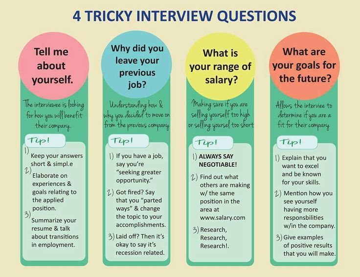 110 best interviews images on Pinterest Job interviews, Career - hotel interview questions
