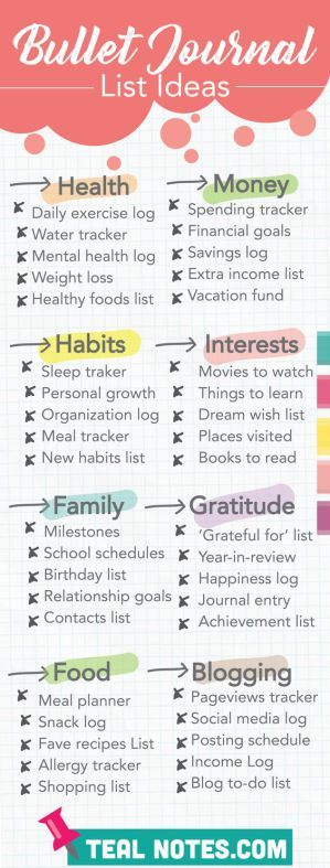 Bullet Journal Ideas / bujp inspiration list #bulletjournal