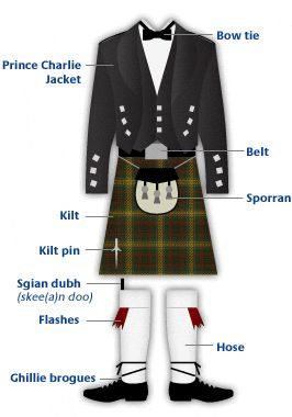 Kilts are often worn instead of a black tie and suit at formal occasions such as weddings. The kilt is a really flexible outfit and can be formal or informal and traditional or modern. The pattern of the kilt and the choice of jacket, shoes and socks can make a real fashion statement.