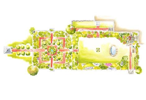 17 Best images about Garden Layout on Pinterest Gardens