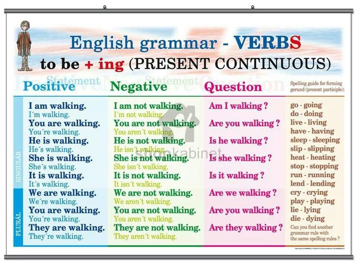 Worksheets One Thousand Sentence Of Simple Present Tense 1000 images about presentcontinuous simple on pinterest lets see how present continuous works in english when do we use the tense have a look