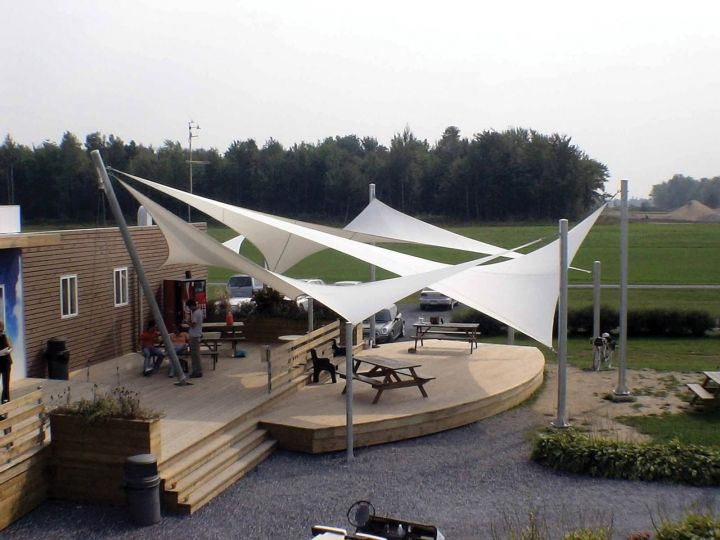Analyzing project size for fabric structure budgets - Fabric Architecture