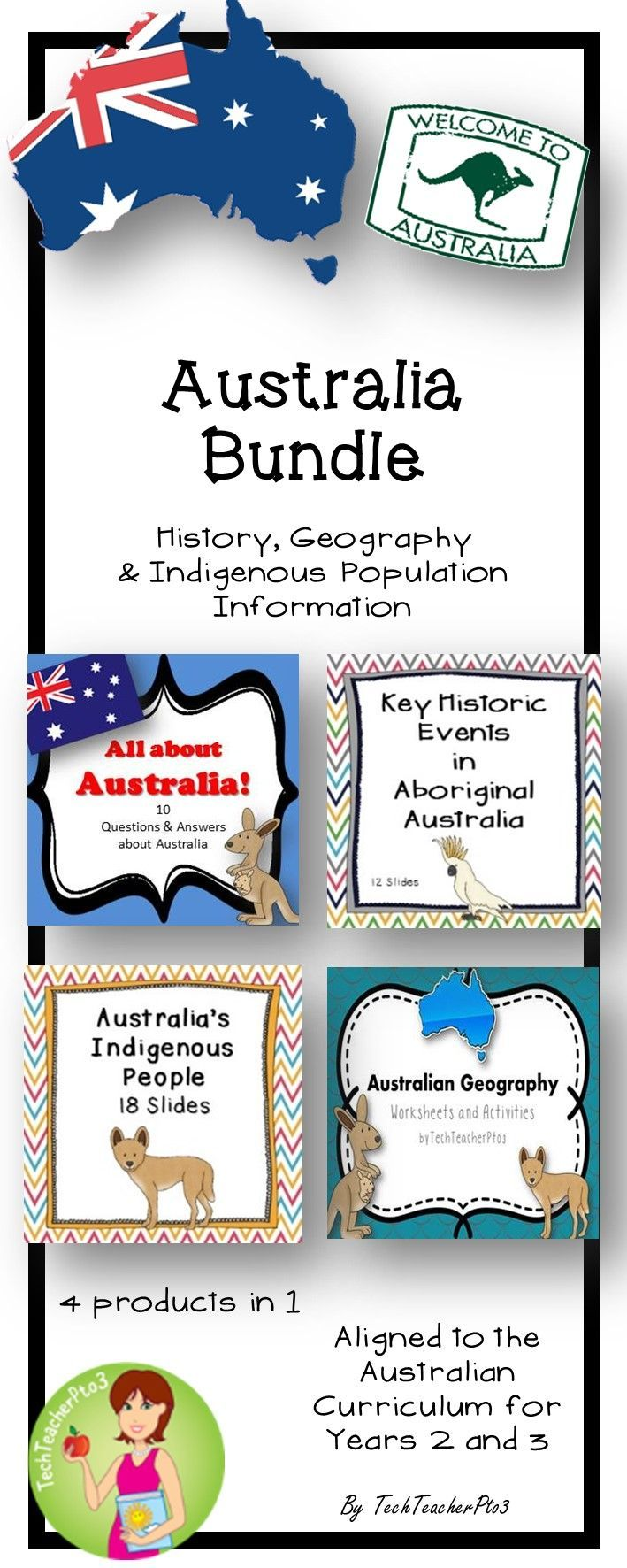 Australia Bundle - History, Geography and Indigenous Population Information. Worksheets, Information Slides and Activities aligned to the Australian curriculum for Years 2 and 3.
