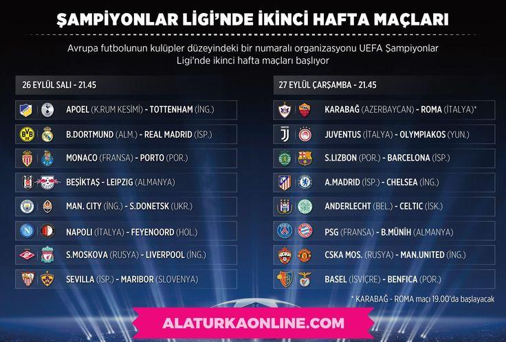 Şampionlar Ligi Ligde ikinci hafta maçlarının programı   UEFA Champions League Schedule